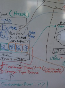 Sketching out a homepage and possible user paths to different site sections.